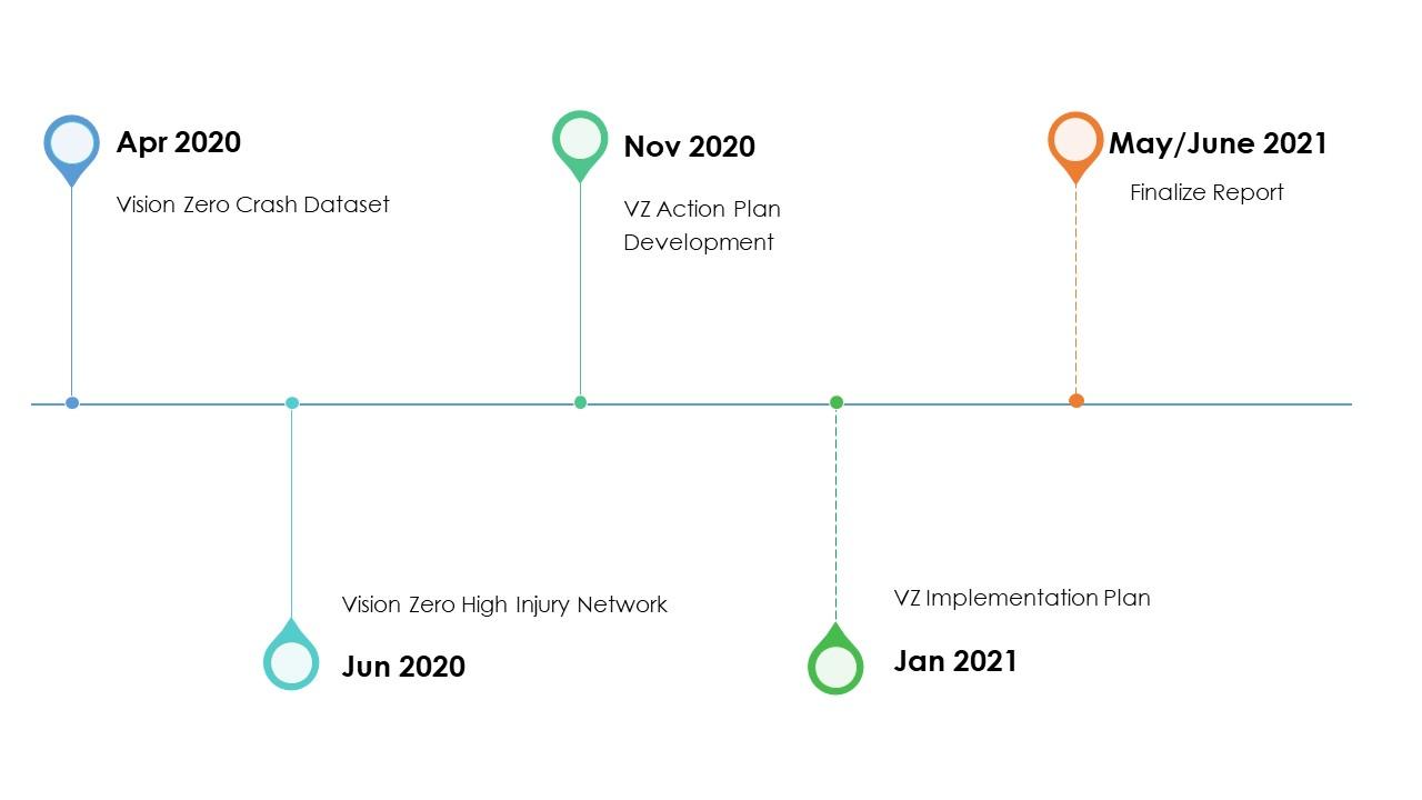 Timeline_Graphic_Update_4_23_2021.jpg